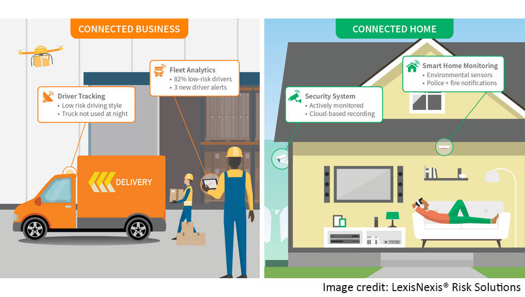 Internet of Things in Insurance for Business and Homeowners