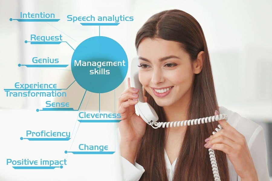 VoiceSense Solution for Human Resources